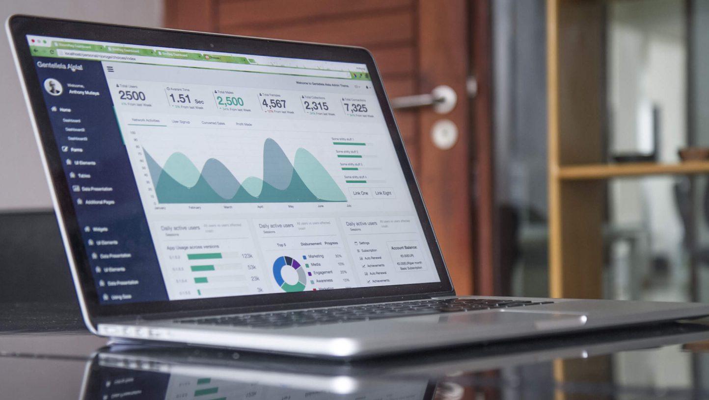 Content Marketing ROI | Magnifyre